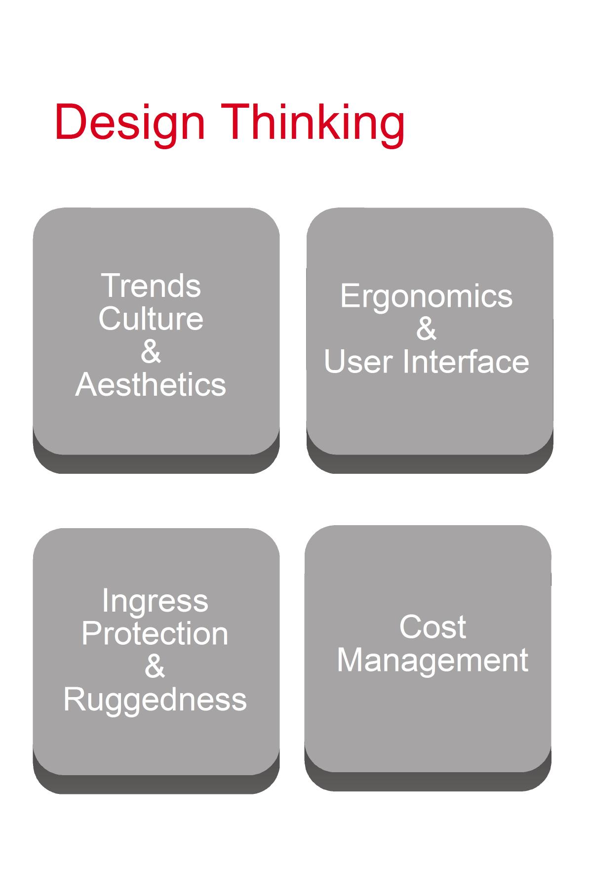Idustrial Design Services